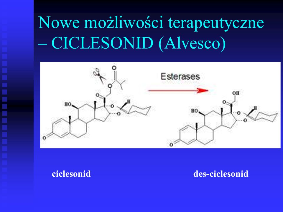 Nowe możliwości terapeutyczne – CICLESONID (Alvesco)