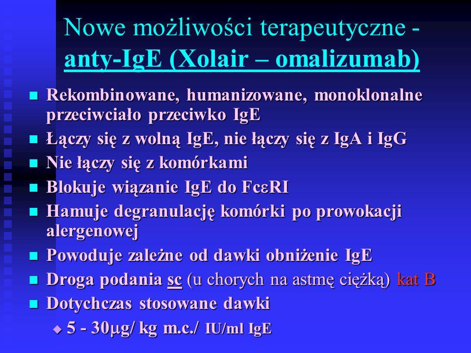 Nowe możliwości terapeutyczne - anty-IgE (Xolair – omalizumab)