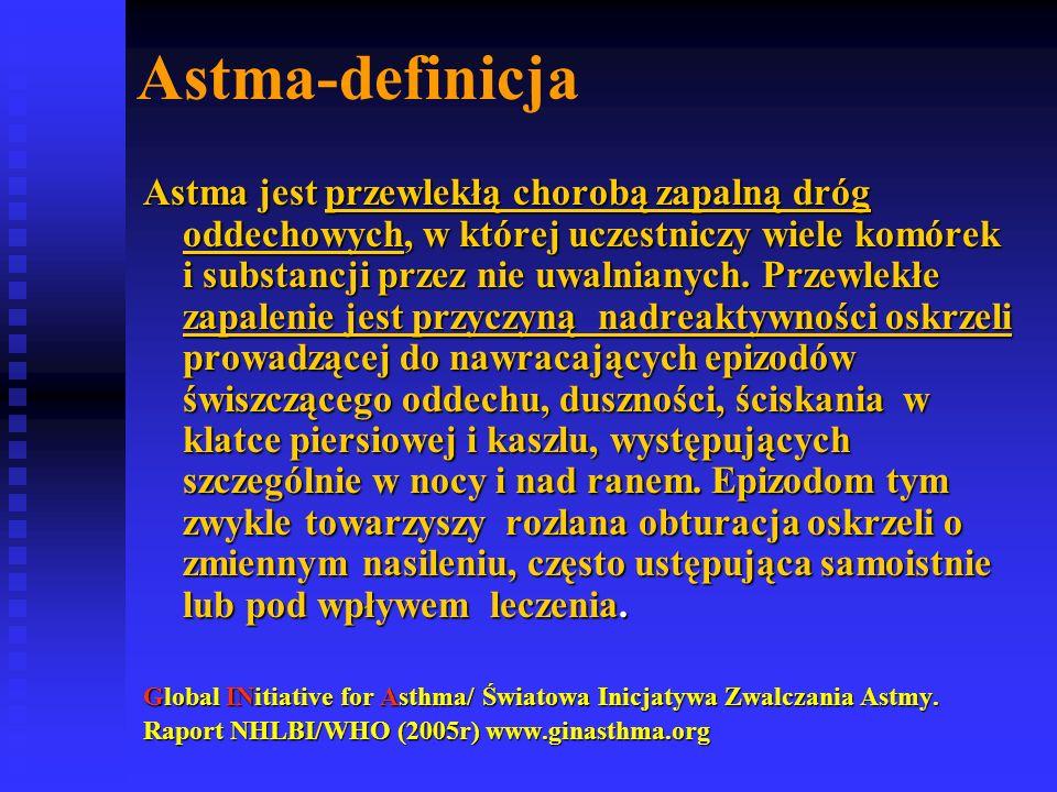 Astma-definicja