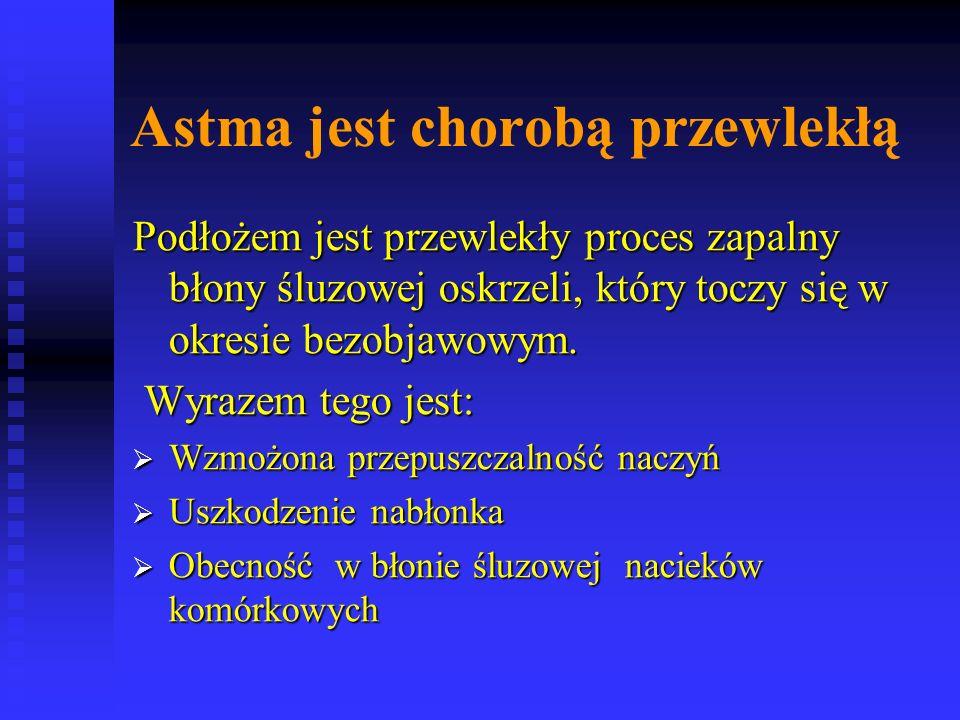 Astma jest chorobą przewlekłą