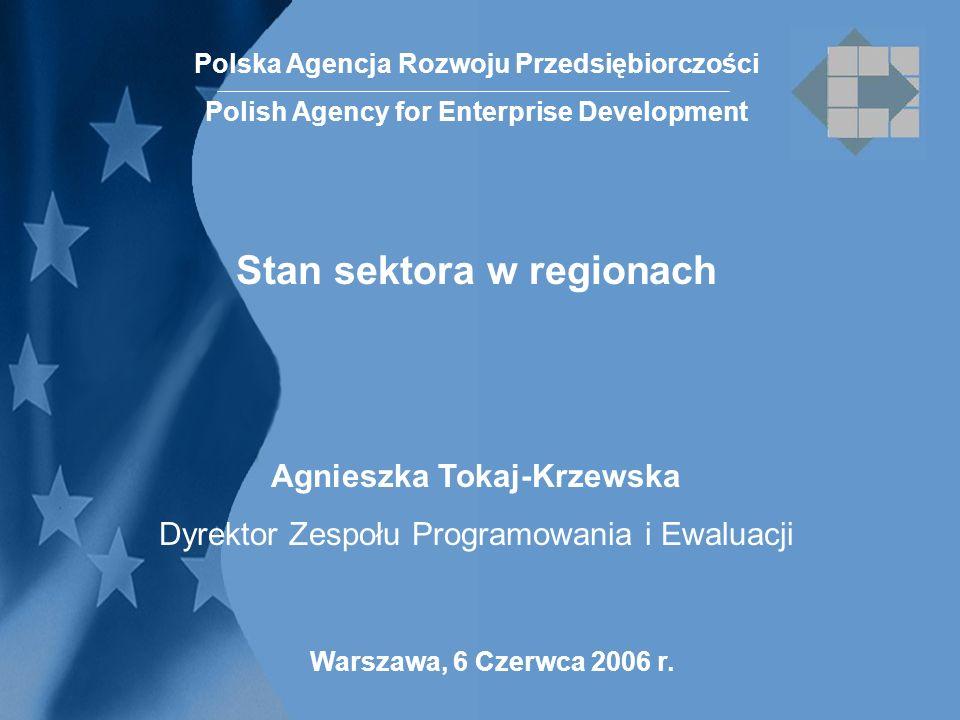 Stan sektora w regionach