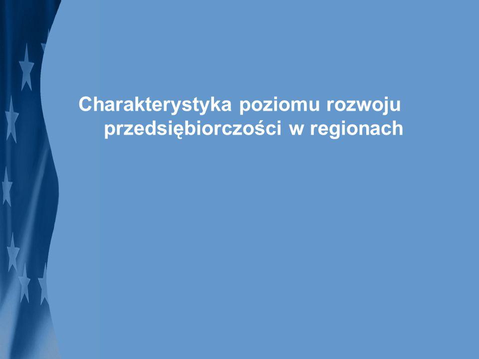 Charakterystyka poziomu rozwoju przedsiębiorczości w regionach