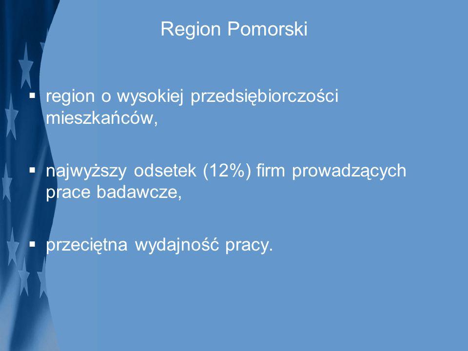 Region Pomorski region o wysokiej przedsiębiorczości mieszkańców,