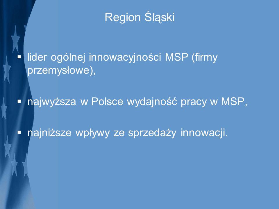 Region Śląski lider ogólnej innowacyjności MSP (firmy przemysłowe),