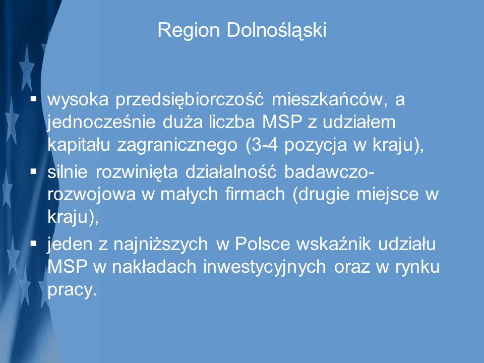 Region Dolnośląski wysoka przedsiębiorczość mieszkańców, a jednocześnie duża liczba MSP z udziałem kapitału zagranicznego (3-4 pozycja w kraju),