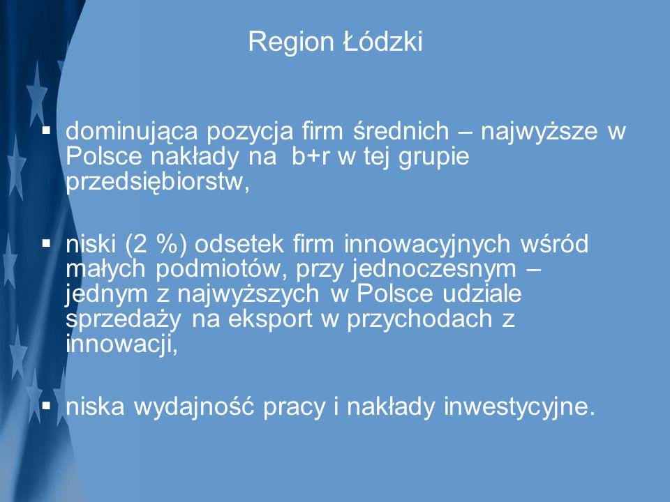 Region Łódzki dominująca pozycja firm średnich – najwyższe w Polsce nakłady na b+r w tej grupie przedsiębiorstw,