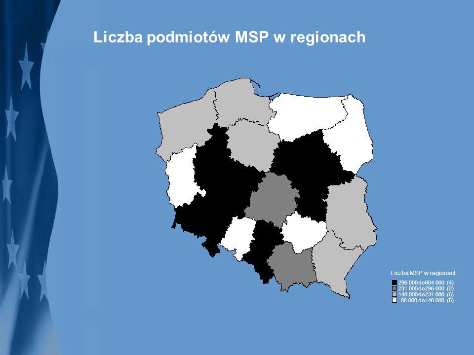 Liczba podmiotów MSP w regionach