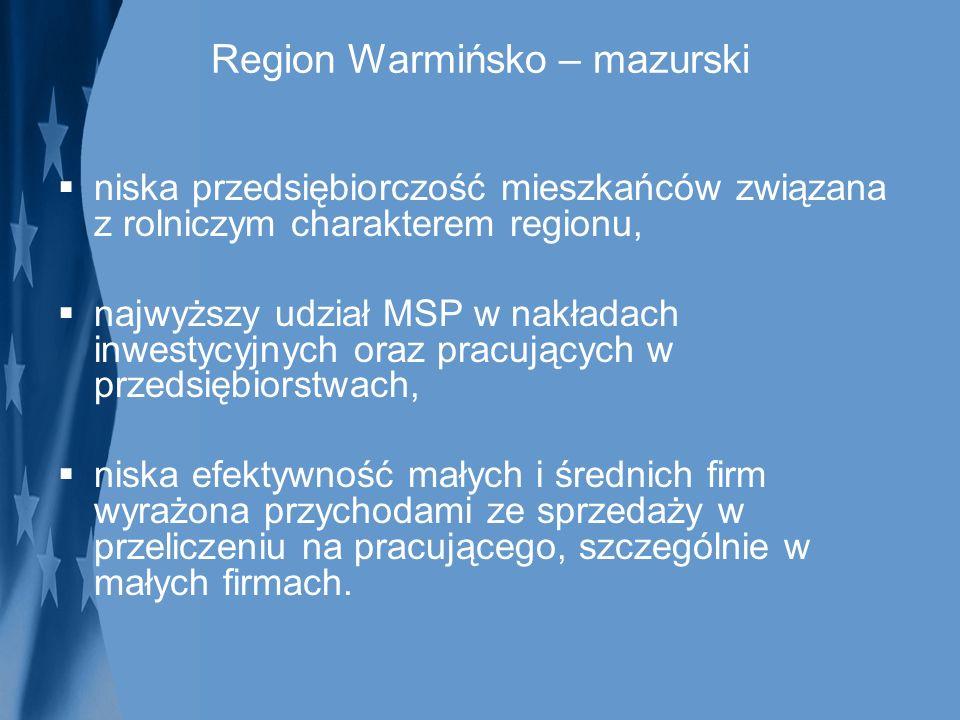 Region Warmińsko – mazurski