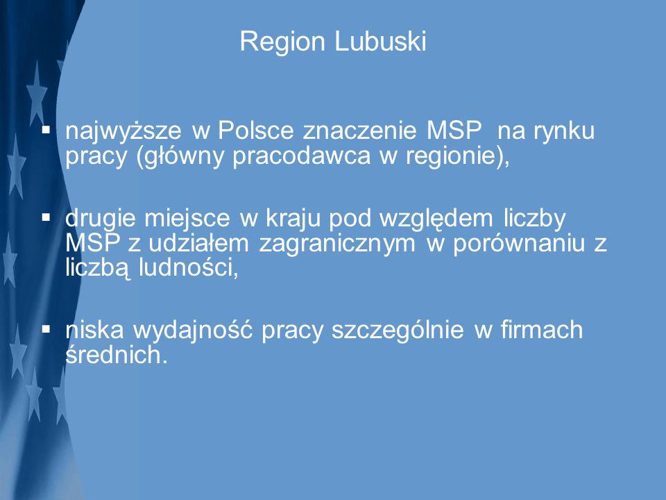 Region Lubuski najwyższe w Polsce znaczenie MSP na rynku pracy (główny pracodawca w regionie),
