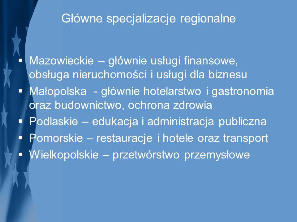 Główne specjalizacje regionalne
