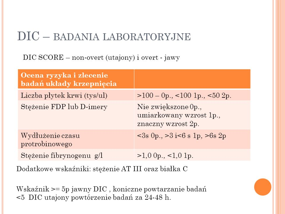 DIC – badania laboratoryjne