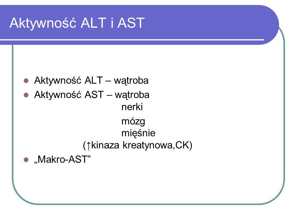 Aktywność ALT i AST Aktywność ALT – wątroba