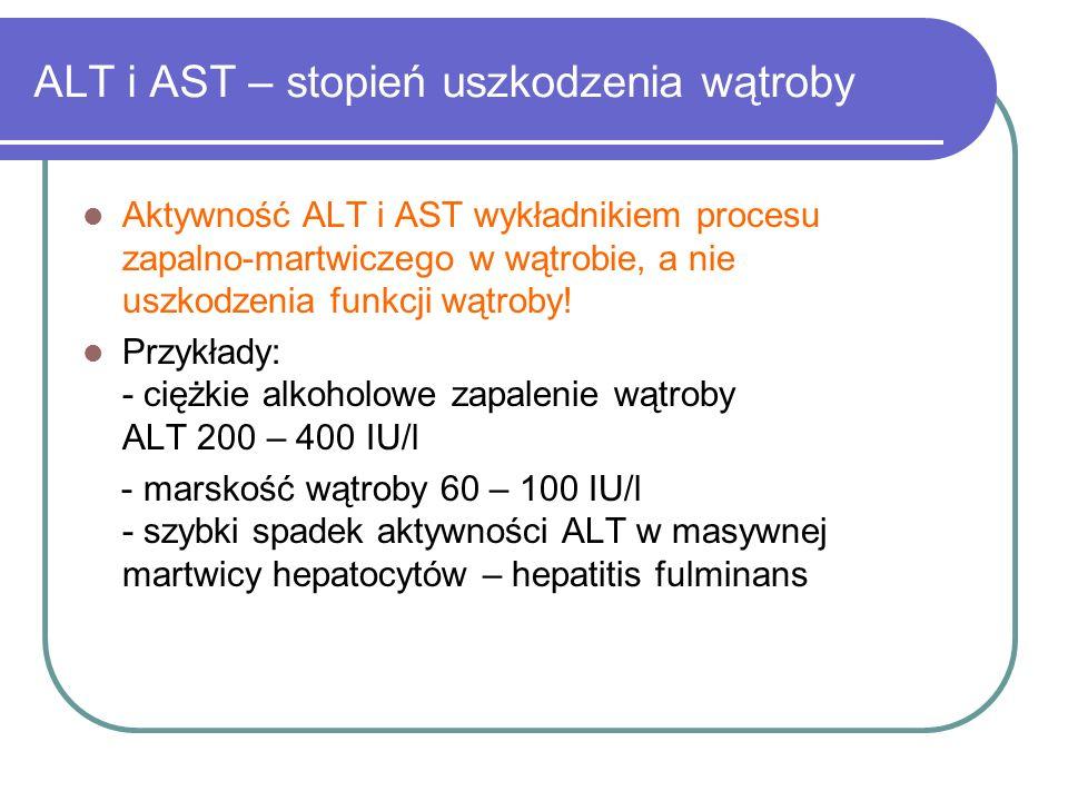 ALT i AST – stopień uszkodzenia wątroby