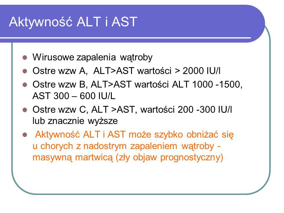 Aktywność ALT i AST Wirusowe zapalenia wątroby