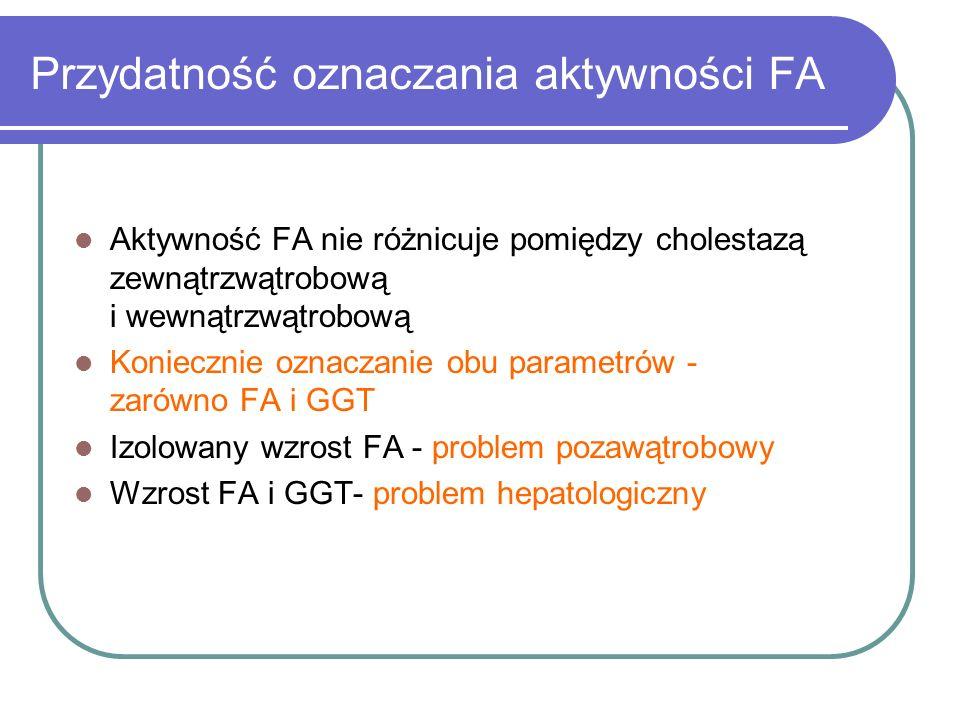 Przydatność oznaczania aktywności FA