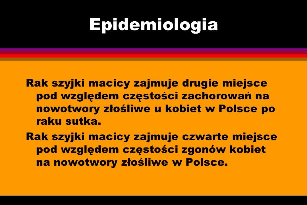 Epidemiologia Rak szyjki macicy zajmuje drugie miejsce pod względem częstości zachorowań na nowotwory złośliwe u kobiet w Polsce po raku sutka.