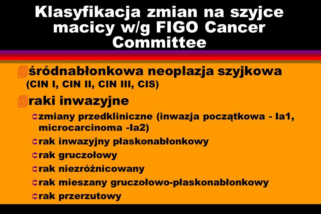 Klasyfikacja zmian na szyjce macicy w/g FIGO Cancer Committee