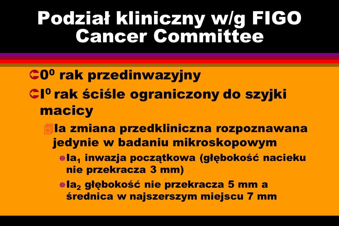 Podział kliniczny w/g FIGO Cancer Committee