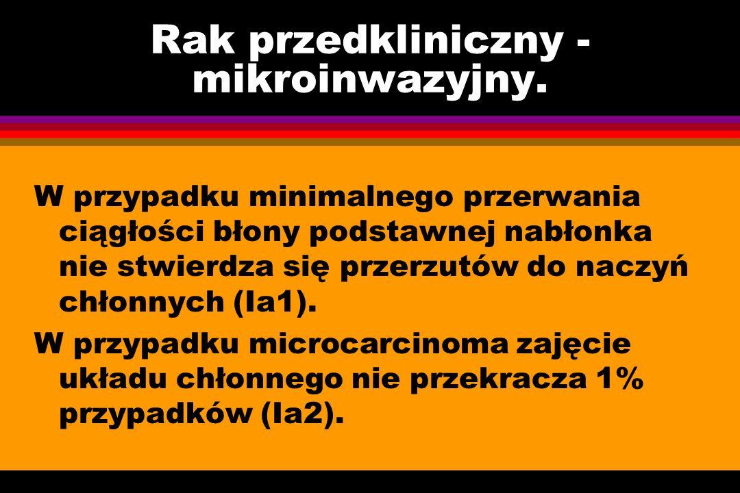 Rak przedkliniczny - mikroinwazyjny.