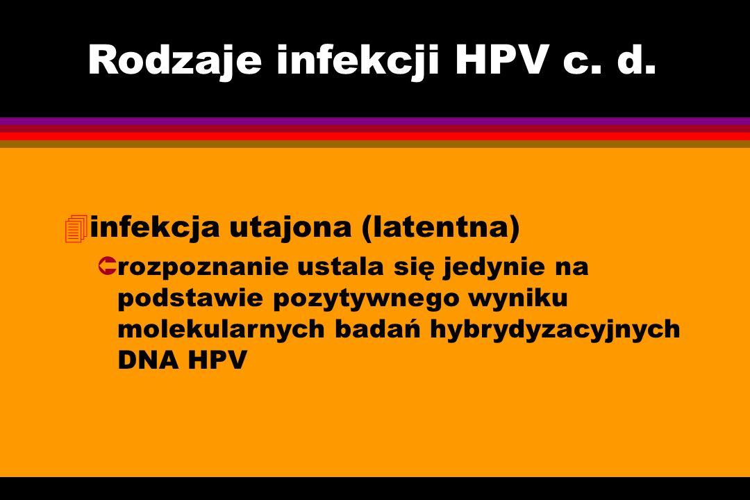 Rodzaje infekcji HPV c. d.