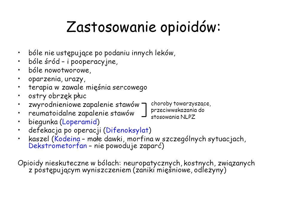 Zastosowanie opioidów: