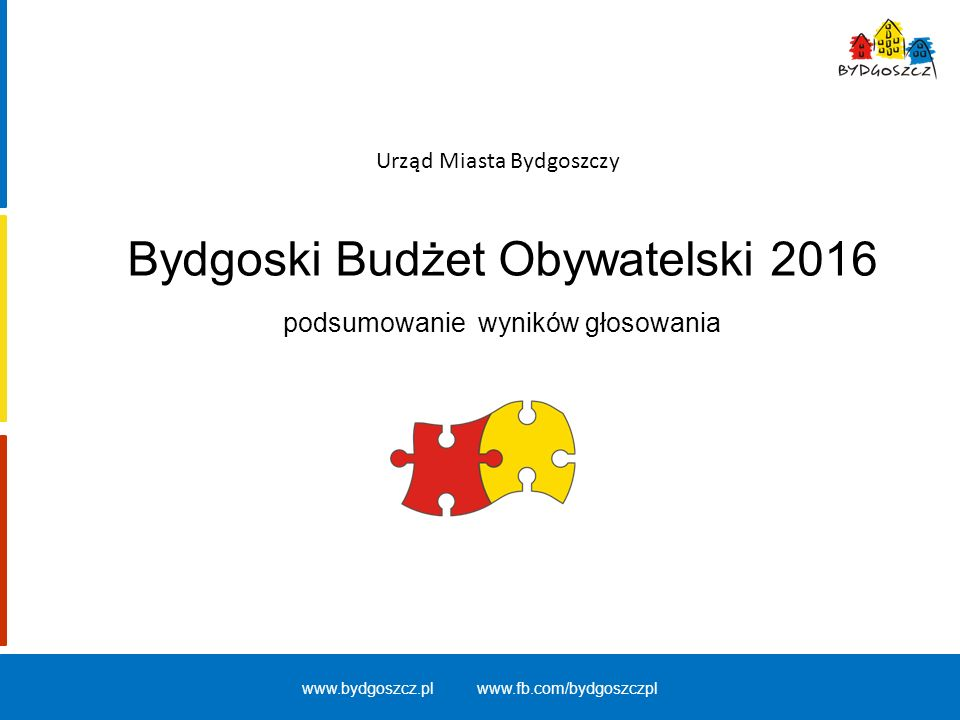 Bydgoski Budżet Obywatelski 2016 podsumowanie wyników głosowania