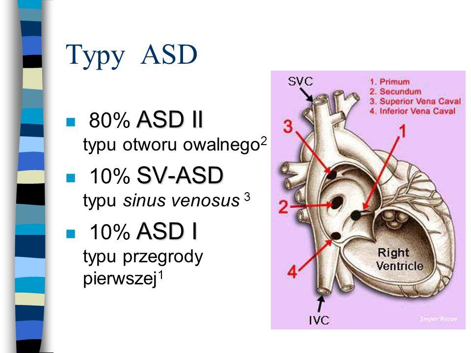 Typy ASD 80% ASD II typu otworu owalnego2