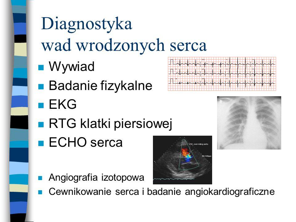 Diagnostyka wad wrodzonych serca