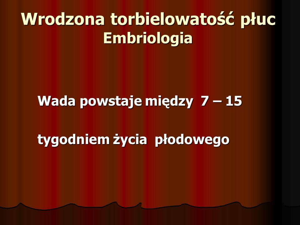 Wrodzona torbielowatość płuc Embriologia
