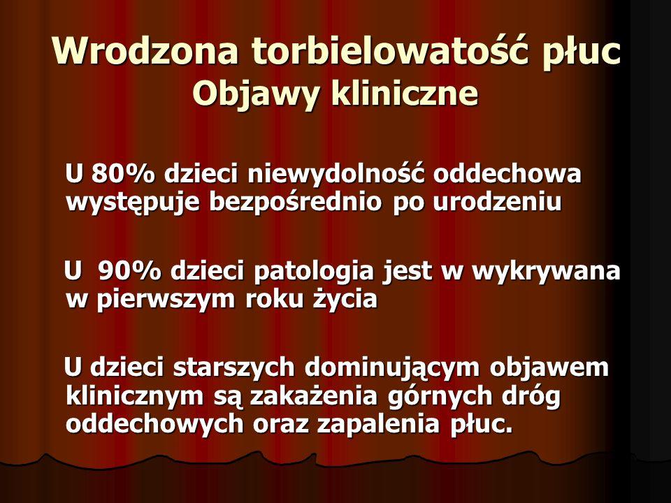 Wrodzona torbielowatość płuc Objawy kliniczne