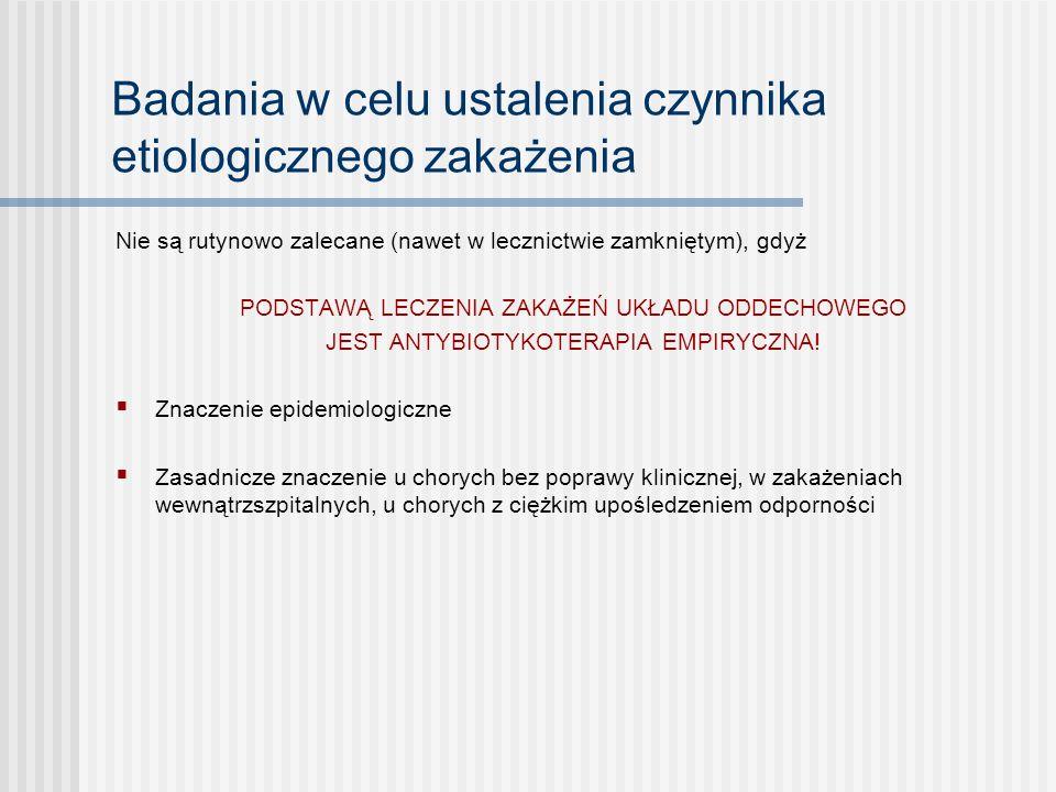 Badania w celu ustalenia czynnika etiologicznego zakażenia