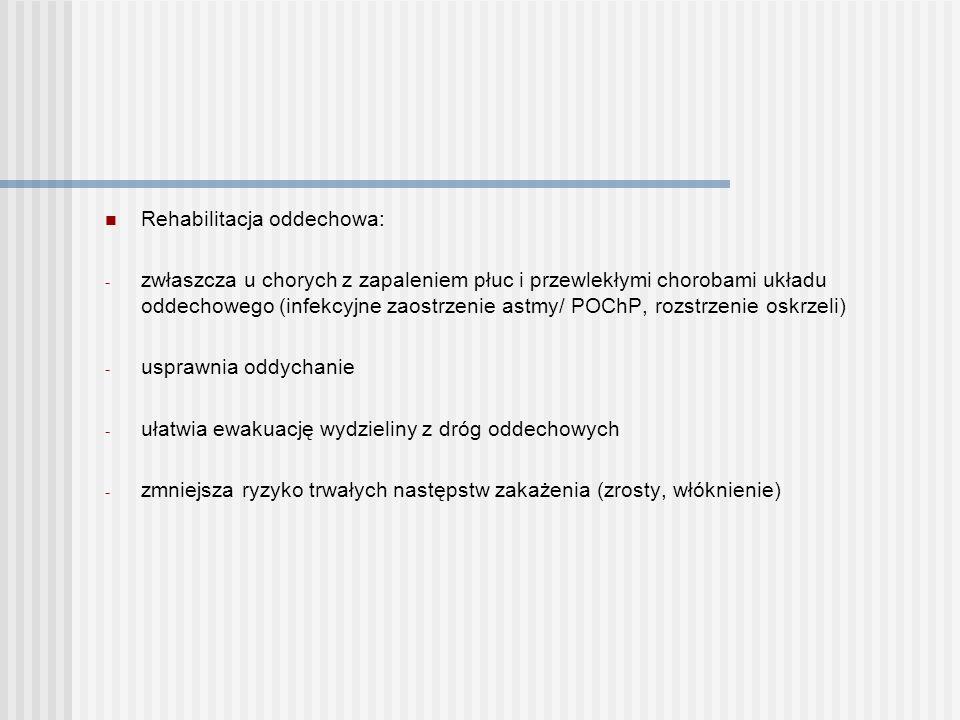 Rehabilitacja oddechowa: