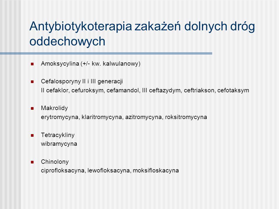 Antybiotykoterapia zakażeń dolnych dróg oddechowych