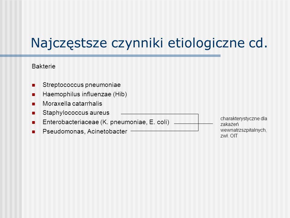 Najczęstsze czynniki etiologiczne cd.