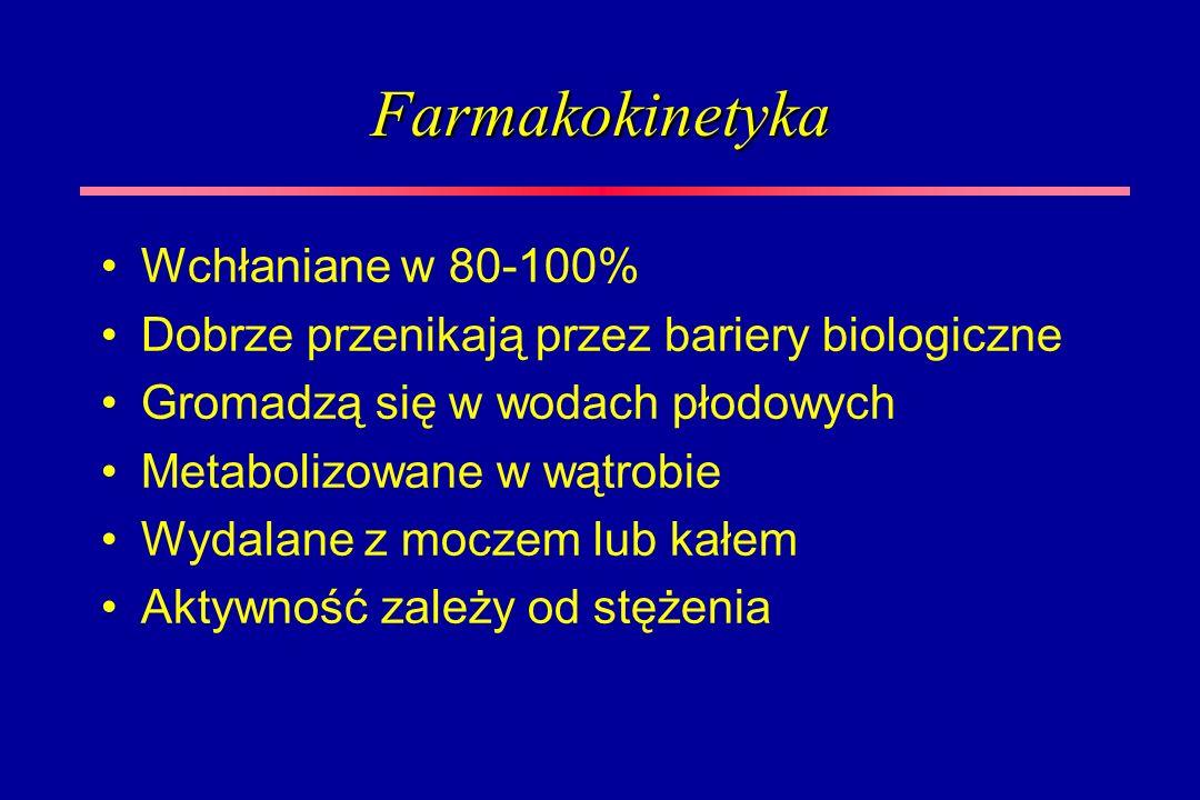 Farmakokinetyka Wchłaniane w 80-100%