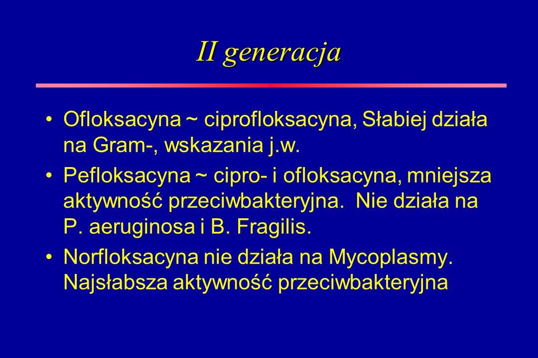 II generacja Ofloksacyna ~ ciprofloksacyna, Słabiej działa na Gram-, wskazania j.w.