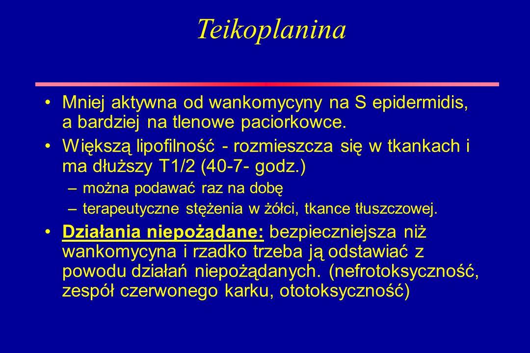 Teikoplanina Mniej aktywna od wankomycyny na S epidermidis, a bardziej na tlenowe paciorkowce.