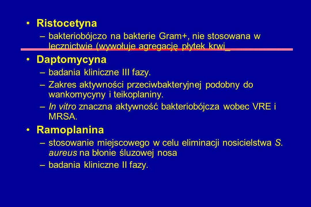 Ristocetyna Daptomycyna Ramoplanina