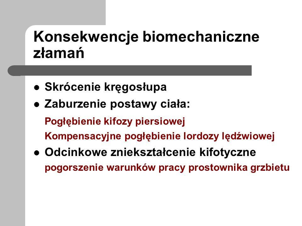 Konsekwencje biomechaniczne złamań