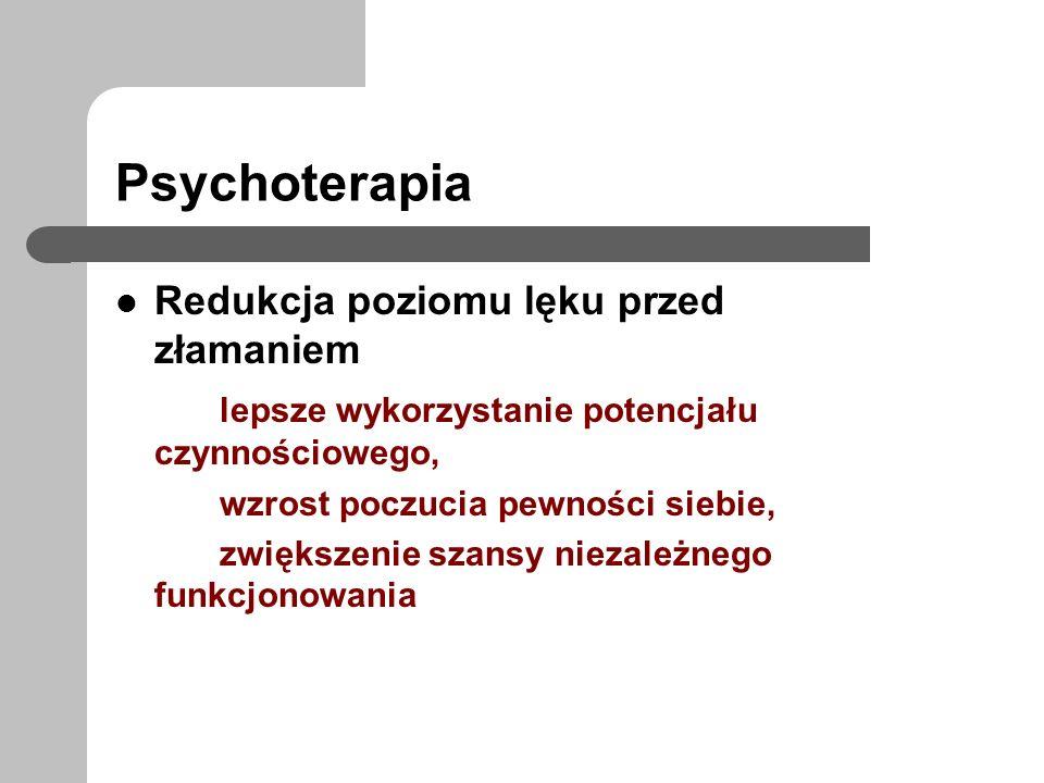 Psychoterapia Redukcja poziomu lęku przed złamaniem