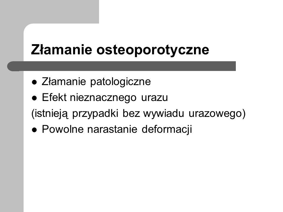 Złamanie osteoporotyczne