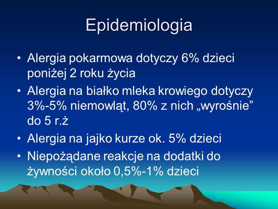 Epidemiologia Alergia pokarmowa dotyczy 6% dzieci poniżej 2 roku życia