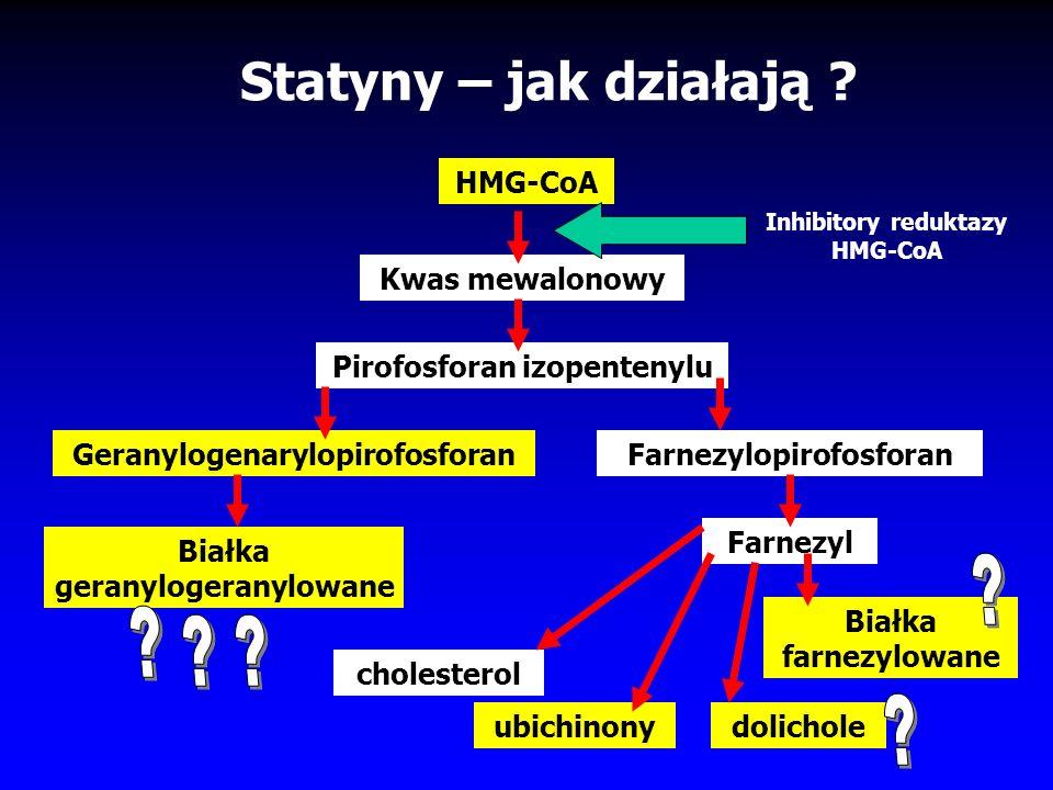 Statyny – jak działają HMG-CoA Kwas mewalonowy