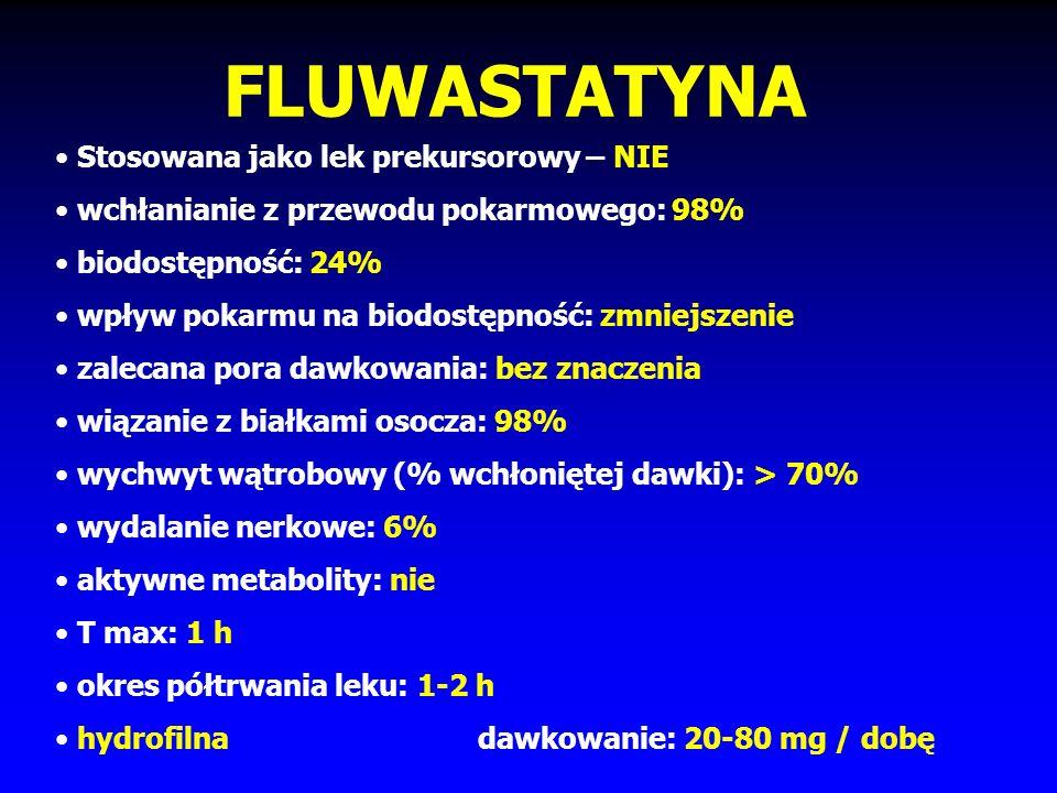 FLUWASTATYNA Stosowana jako lek prekursorowy – NIE