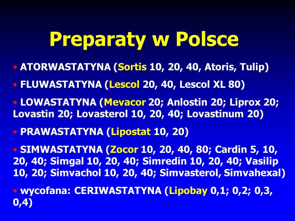 Preparaty w Polsce ATORWASTATYNA (Sortis 10, 20, 40, Atoris, Tulip)