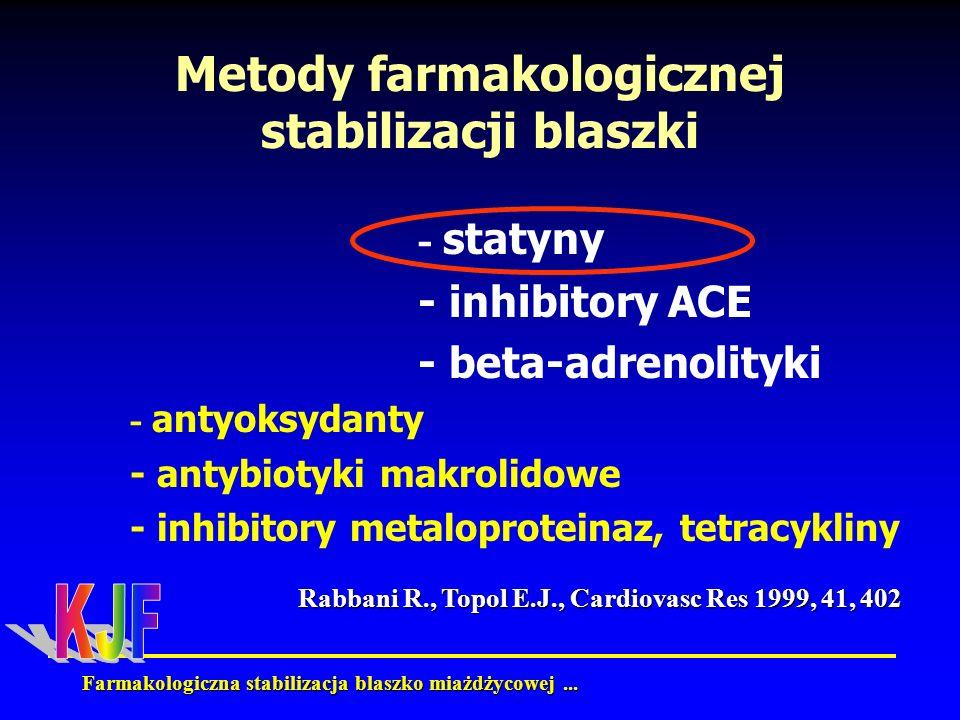 Metody farmakologicznej stabilizacji blaszki