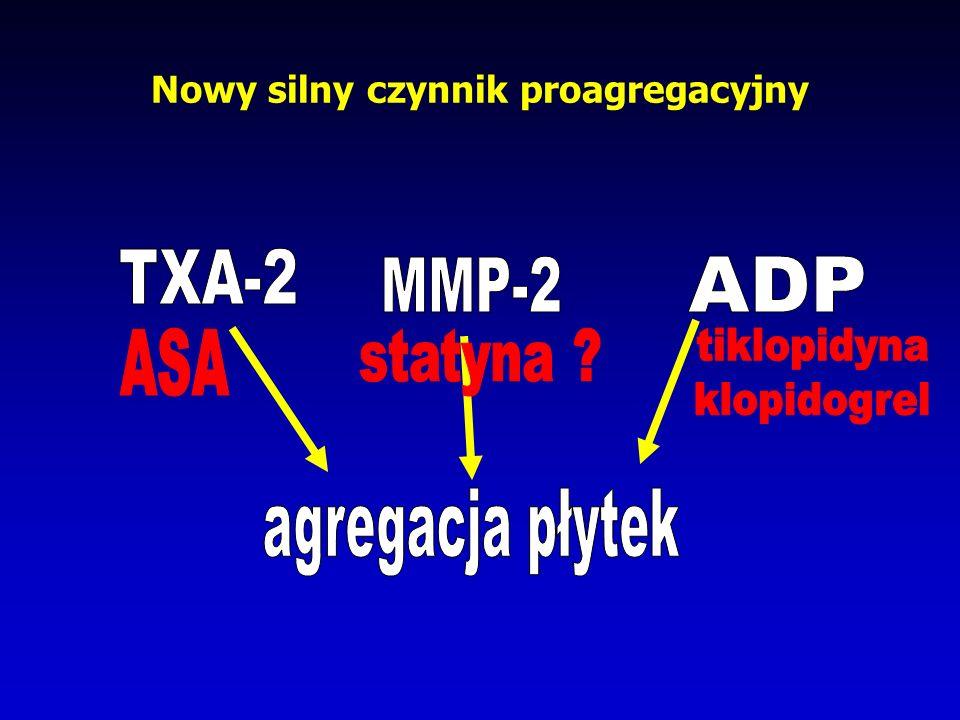 Nowy silny czynnik proagregacyjny