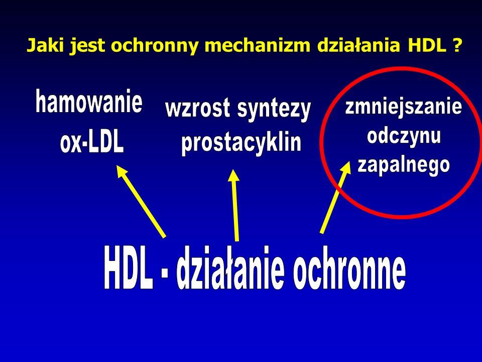 Jaki jest ochronny mechanizm działania HDL