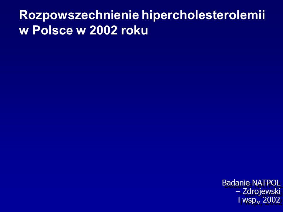 Rozpowszechnienie hipercholesterolemii w Polsce w 2002 roku
