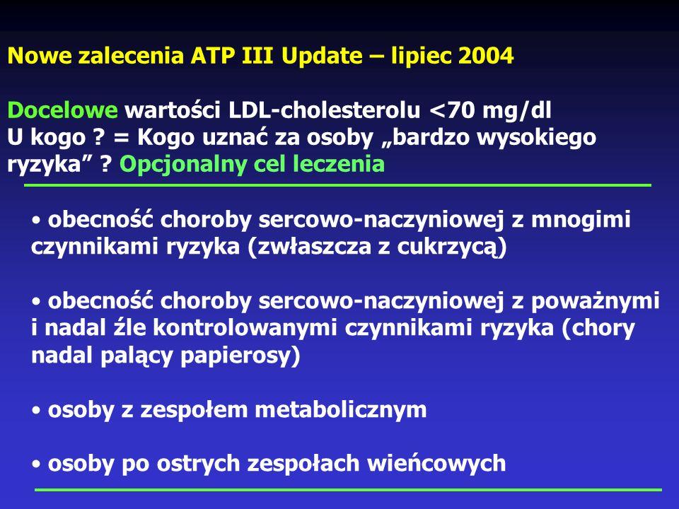 Nowe zalecenia ATP III Update – lipiec 2004